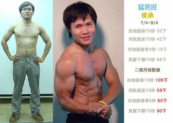 俊承3個月健身