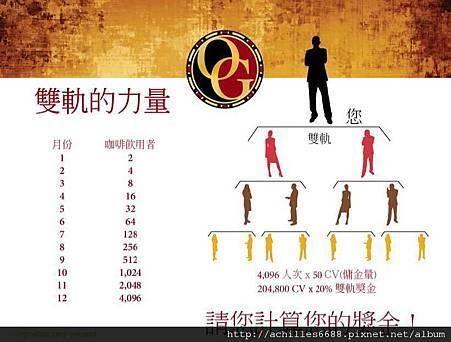 OG Opportunity PPT_Taiwan 0816_頁面_14.jpg