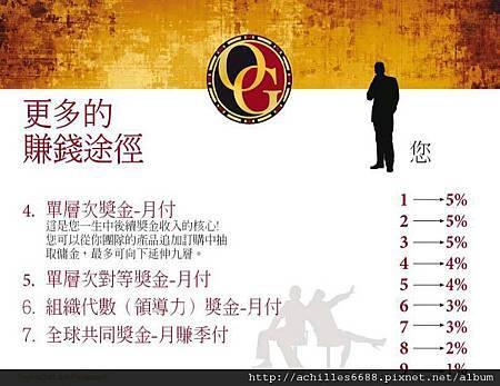 OG Opportunity PPT_Taiwan 0816_頁面_16.jpg