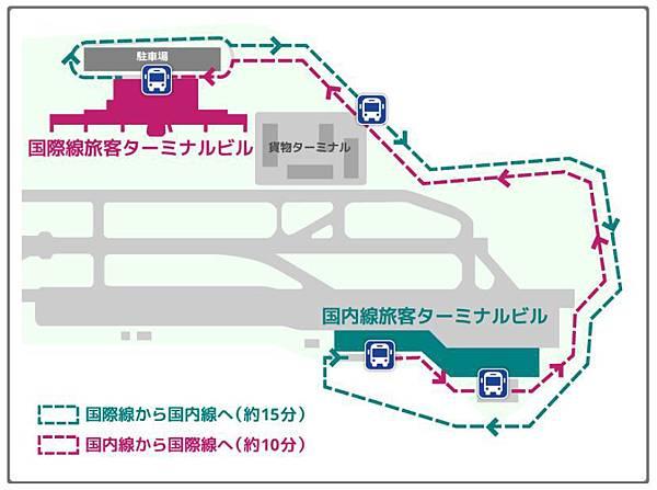 福岡空港接駁巴士路線