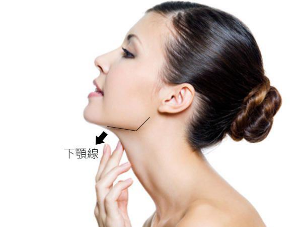 推薦極致醫美 下顎線治療 墊下巴 肌膚鬆弛老化 電波拉皮 超音波拉皮 膠原蛋白 下巴線條 臉部線條 瘦臉 臉型雕塑 價錢 (9)