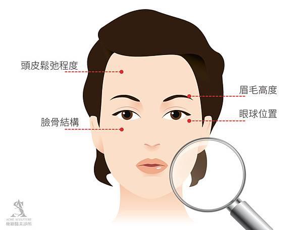 微創拉提微創拉皮費用最新拉皮手術拉皮手術比較中上臉拉提眉手術價格內視鏡提眉手術極緻醫美縫線式雙眼皮切割式雙眼皮雙眼皮手術單眼皮05.jpg