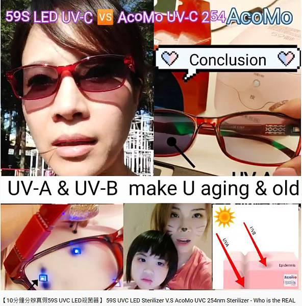 uva aging