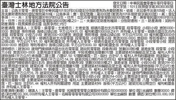 報紙公告登記分別財產制為夫妻財產制