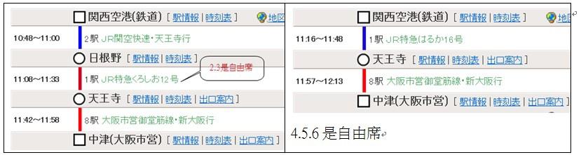 電車時間表