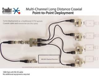 StarDot MCLDC Point to Point
