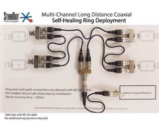StarDot MCLDC Self-Healing-Ring