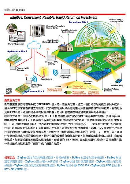*新的農業傳感器的雲端系統(**SENTROL**雲)*農業解決方案   IP66 工業認證產品*