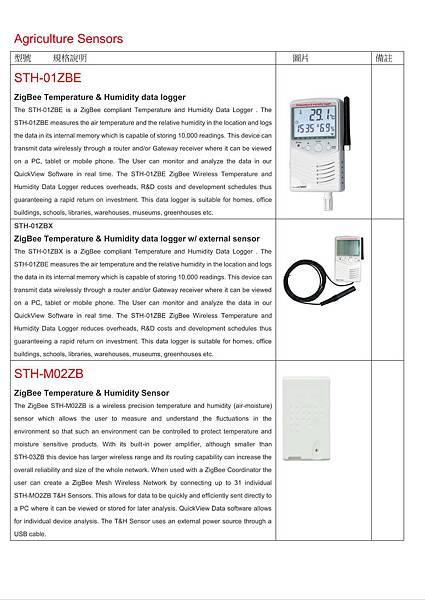 植物工廠 IP66 solution(n)_02