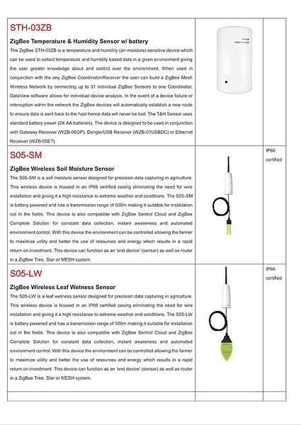 植物工廠 IP66 solution(n)_03
