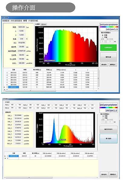 LM100  農業用  光譜照度計(ANT)