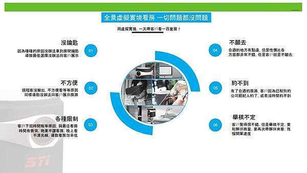 3D 360 Camera and Applications(繁體)9.jpg