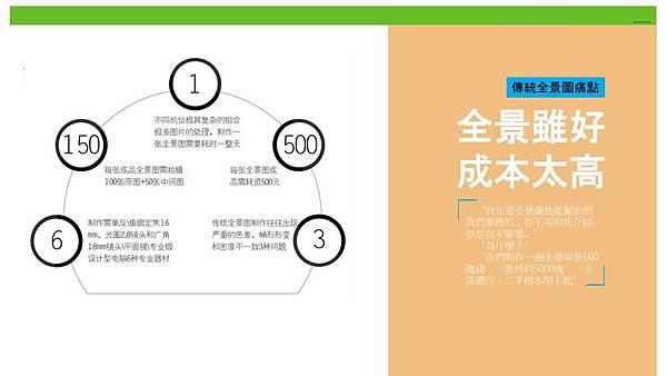 3D 360 Camera and Applications(繁體)11.jpg