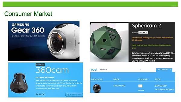 3D 360 Camera and Applications(繁體)25.jpg