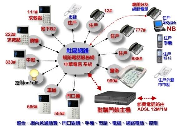 net_1對講機(n).jpg