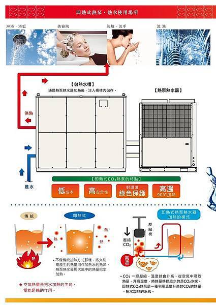 CO2-pump-water-heaters-3-2.jpg