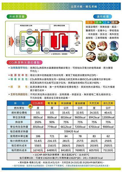 CO2-pump-water-heaters-3-5.jpg