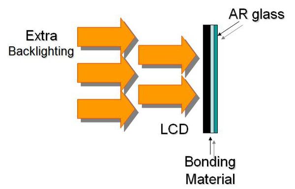 Bonding 7.jpg