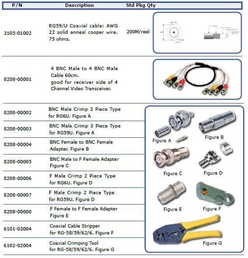 RG59 U Coaxial Cable.jpg