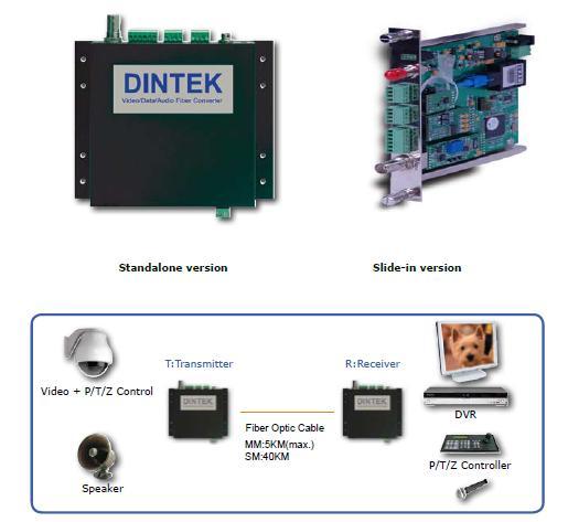 CCTV over Fiber Solution.jpg