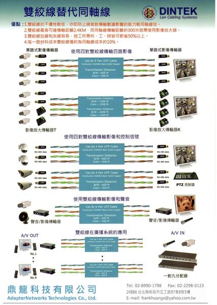 鼎龍 CCTV Cabling Solution.jpg