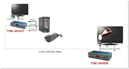 TSE-300U-2.bmp