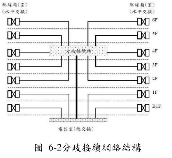 Bendsafe Optical Fiber Cable 2.jpg