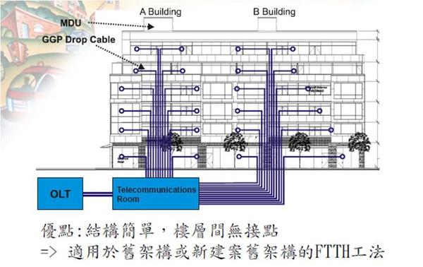 Bendsafe Optical Fiber Cable 1.jpg