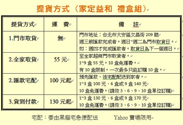 Yahoo-gift-take.jpg