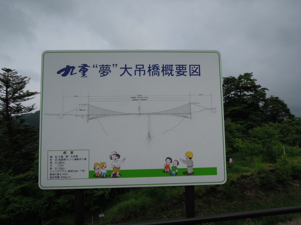 九重<夢>大吊橋