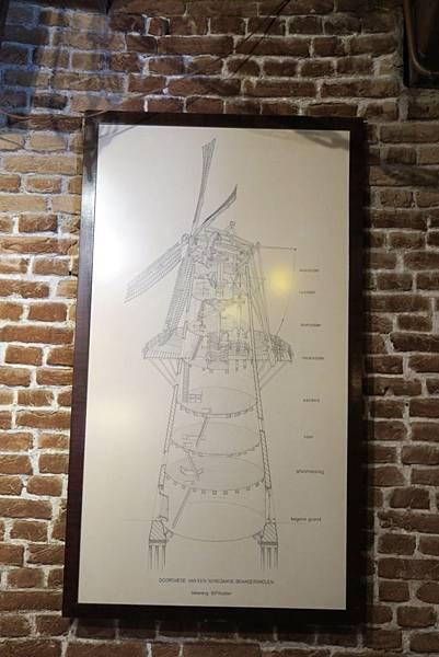 風車餐廳12.JPG