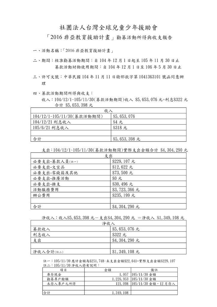 2016勸募活動所得與收支報告-徵信.pdf.jpeg