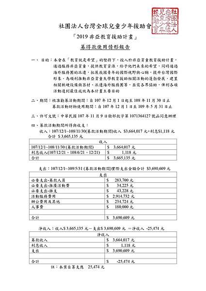 gyrf-2019勸募活動成果報告-徵信(修正檔)_202008_page-0001.jpg