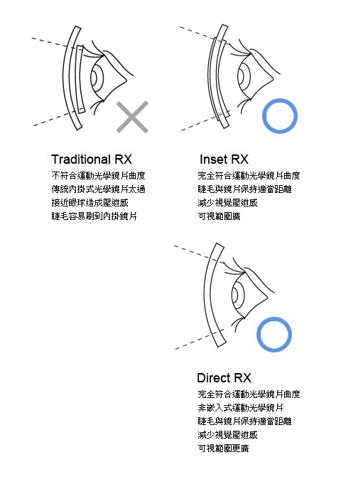 Direct RX Detail-05-2.jpg