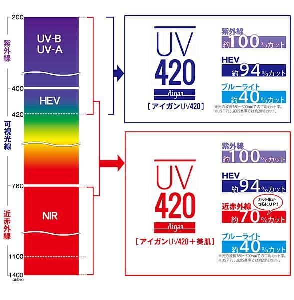 UV420_04.jpg