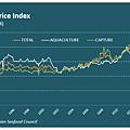 FAO fish price index.png