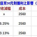 匯率影響試算.png