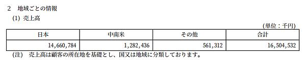 日東銷售區域.png