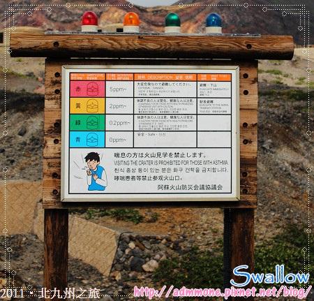 21_03_硫磺濃度指示燈