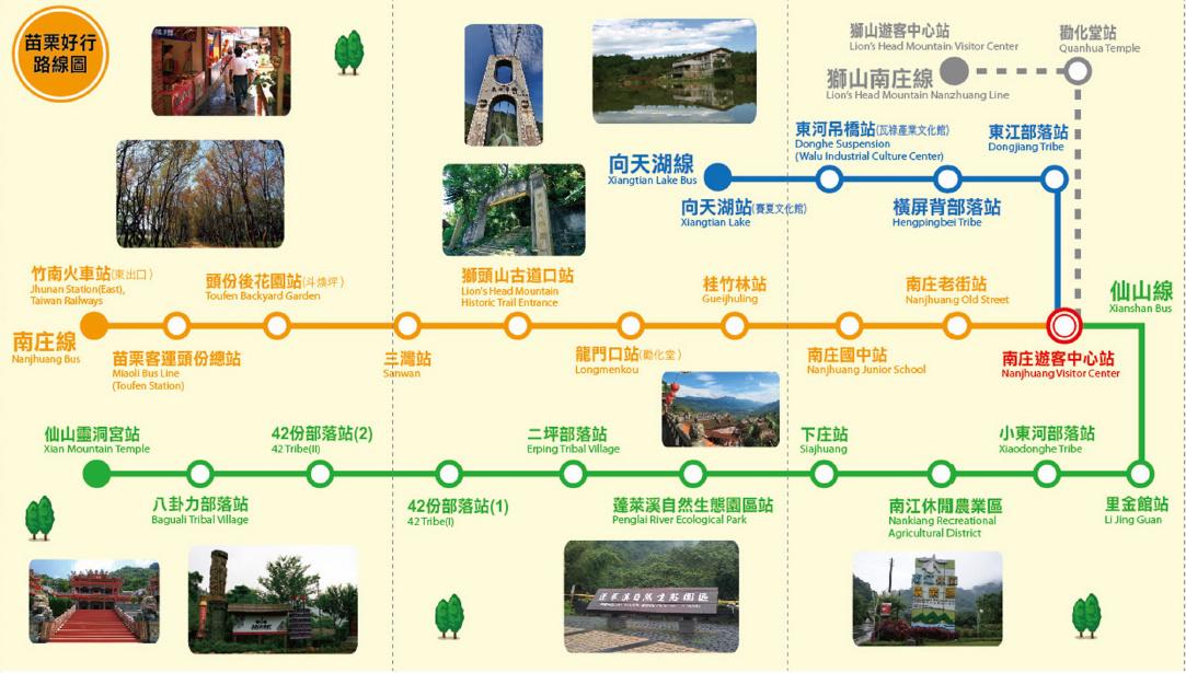 苗栗台灣好行路線圖