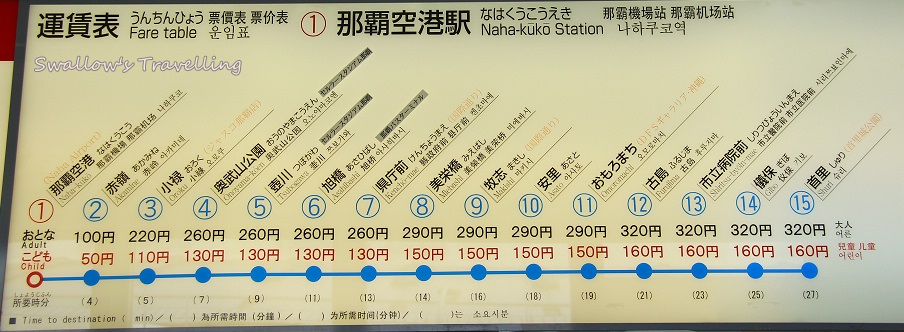 08_運賃表