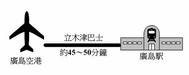 00_行程圖.jpg