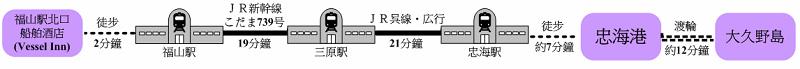 00_行程圖2.jpg