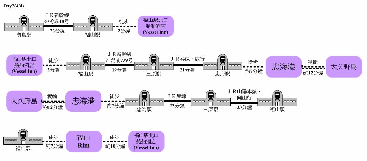 27_第二天交通行程.jpg
