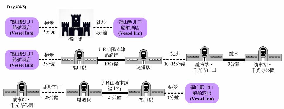 28_第三天交通行程.jpg