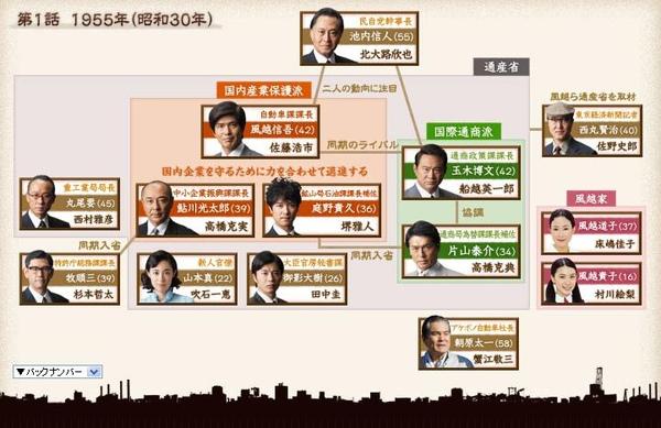 官僚之夏-1.JPG