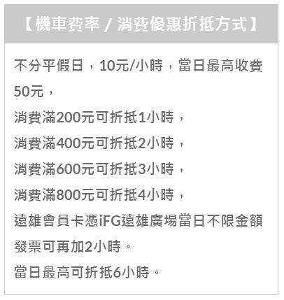 台北買化妝品-機車停車資訊.JPG
