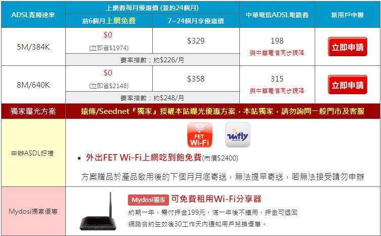 20170801221744-OVO電視讚方案 線上網路優惠 -遠傳電信Seednet ADSL/光纖寬頻上網.png