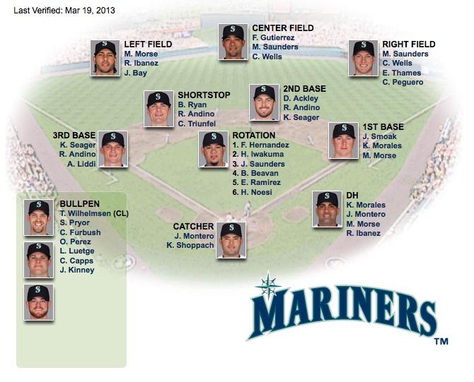 Depth Chart  Mariners.com: Team 2013-03-20 20-24-26