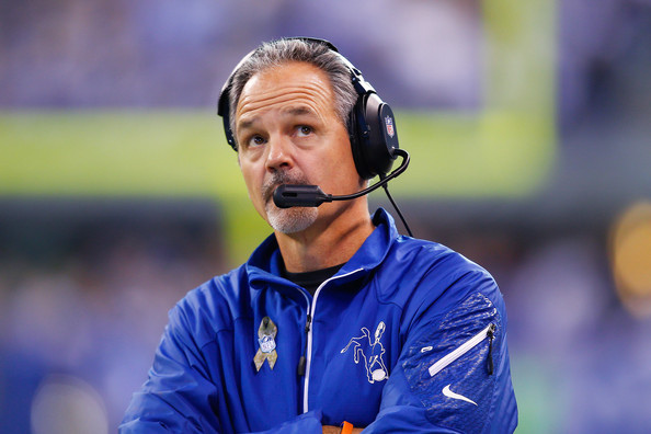 Chuck+Pagano+St+Louis+Rams+v+Indianapolis+8lwcJtkkKwPl